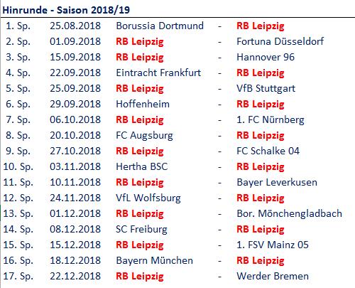 https://www.rb-fans.de/content/bilder/saison2018_2019/spp1.png